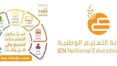 Photo of التسجيل في بوابة عين .. التعرف على خطوات التسجيل والخدمات والمزايا وأقسام البوابة