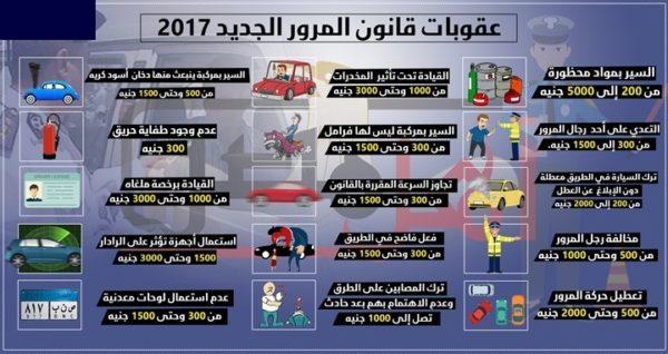مخالفات السيارات في مصر